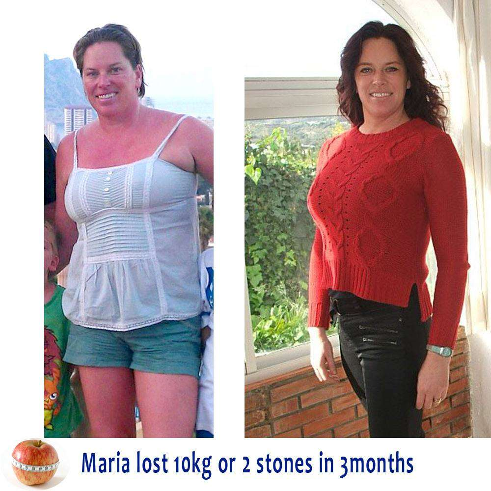 Maria Hypno Gastric Band Results